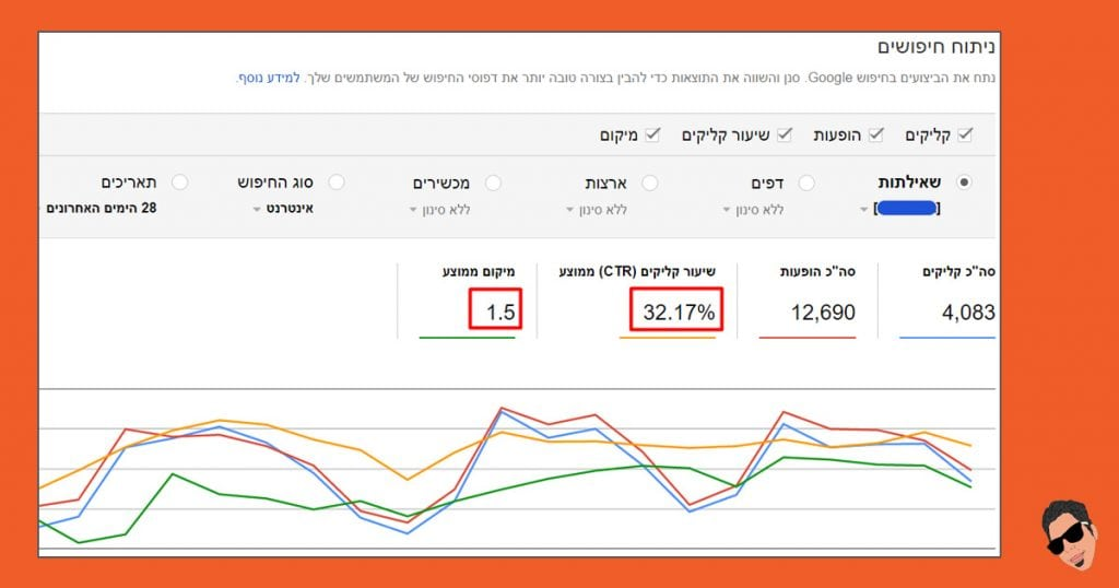 CTR מתוך ה Search Console