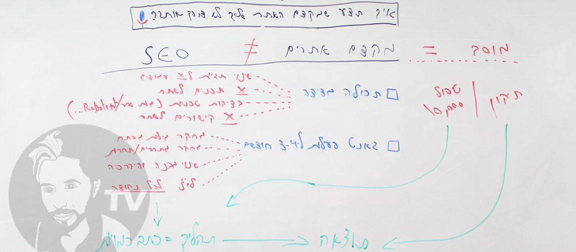 seo-or-mekadem1
